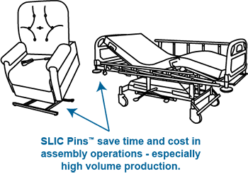 SLIC Pins™ save time and cost in assembly operations - especially high volume production